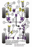 POWERFLEX Honda CRX (EH6-EG2) -- silentblok zadního příčného stabilizátoru 22mm